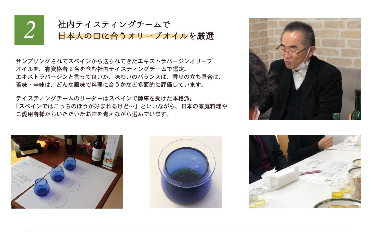 日本オリーブ人気アイテム体験セット
